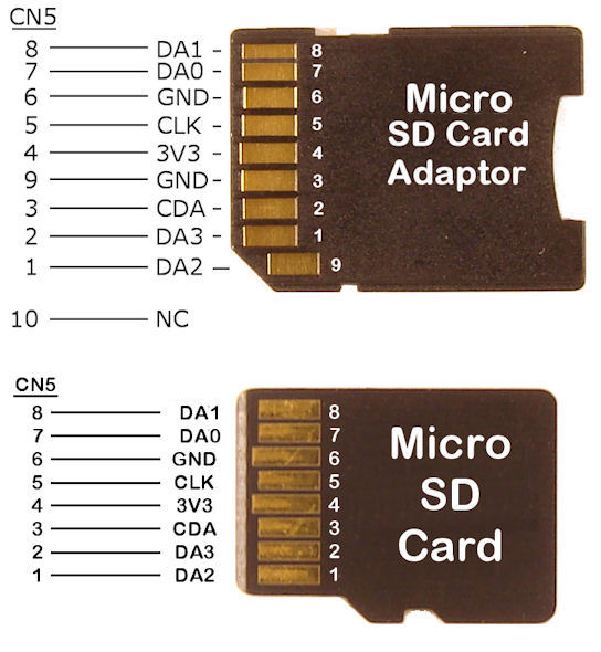 Secure Digital(SD) Micro SD Card pinout « A-mars